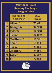 Muntham_House_Reading_Challenge_League_Table.jpg
